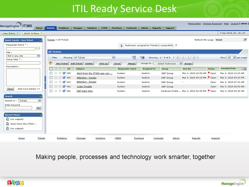 ITIL Ready Service Desk Making people, processes and technology work smarter, together