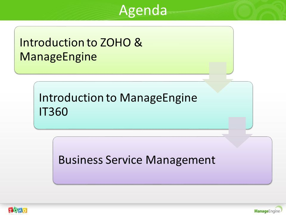 Agenda Introduction to ZOHO & ManageEngine Introduction to ManageEngine IT360 Business Service Management