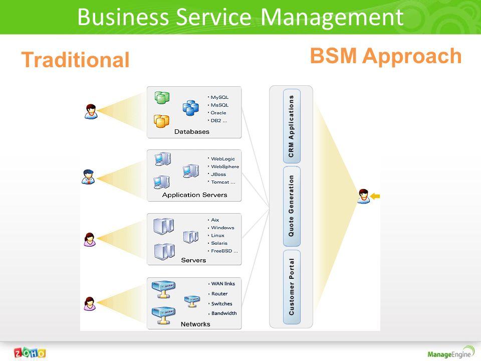 Business Service Management Traditional BSM Approach