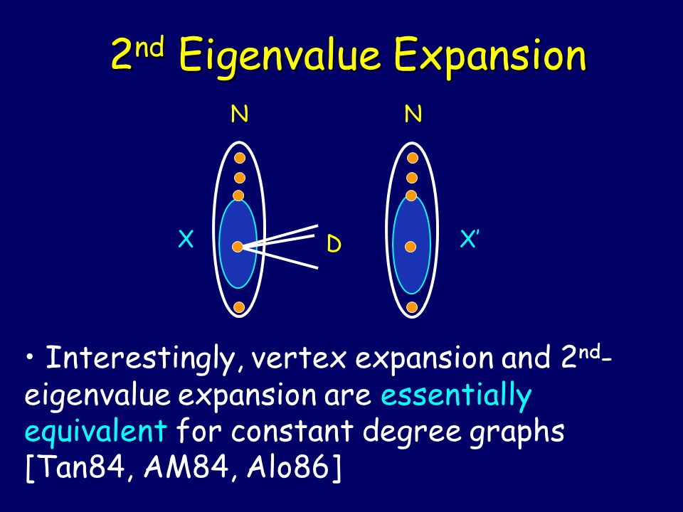 2 nd Eigenvalue Expansion XX D NN Interestingly, vertex expansion and 2 nd - eigenvalue expansion are essentially equivalent for constant degree graph