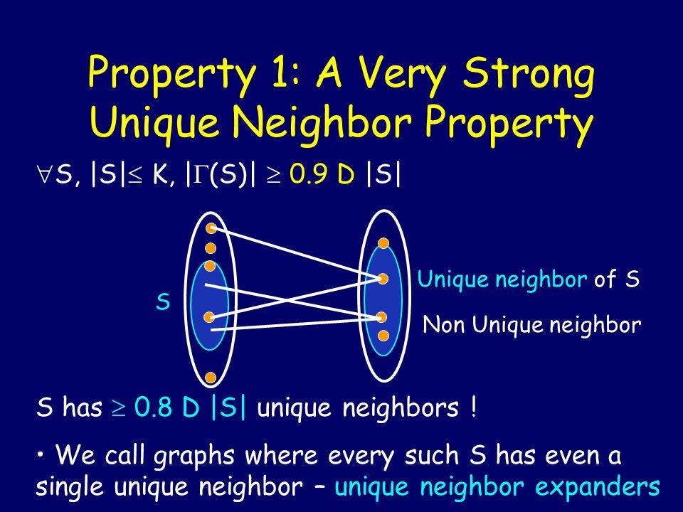 Property 1: A Very Strong Unique Neighbor Property S, |S| K, | (S)| 0.9 D |S| S Non Unique neighbor S has 0.8 D |S| unique neighbors ! We call graphs