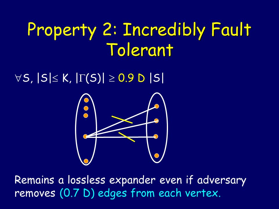 Incredibly Fault Tolerant Property 2: Incredibly Fault Tolerant S, |S| K, | (S)| 0.9 D |S| Remains a lossless expander even if adversary removes (0.7