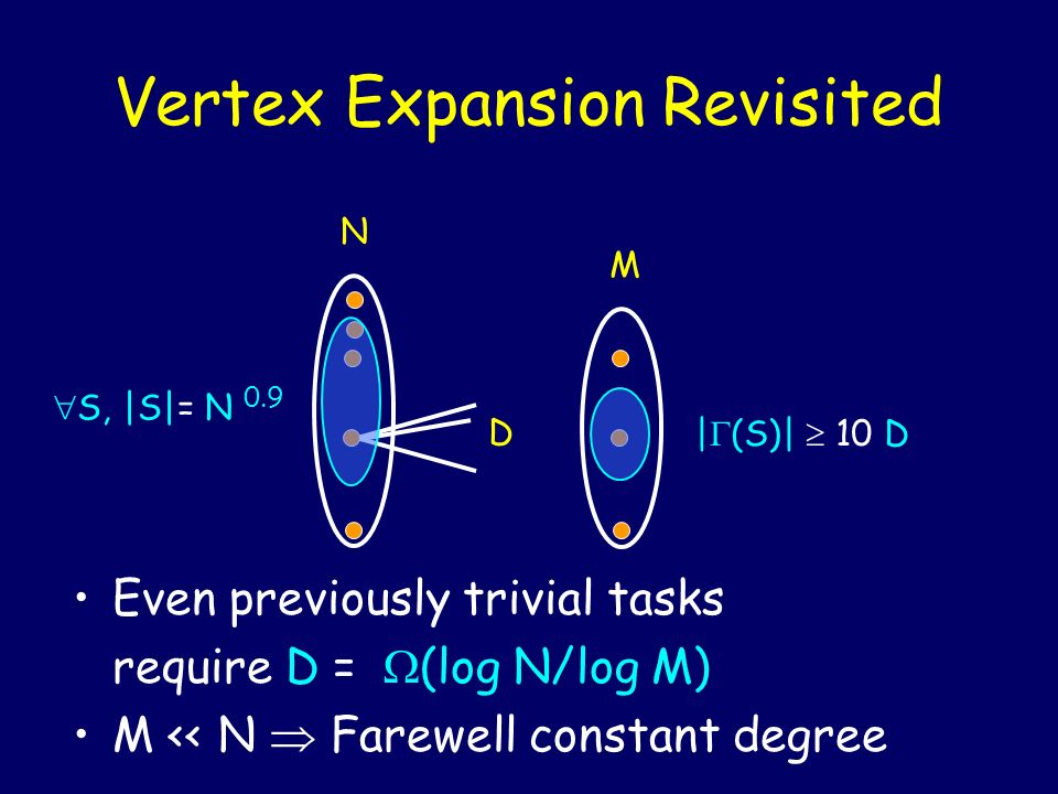 Vertex Expansion Revisited D N M Even previously trivial tasks require D = (log N/log M) M << N Farewell constant degree S, |S|= N 0.9 | (S)| 10 D