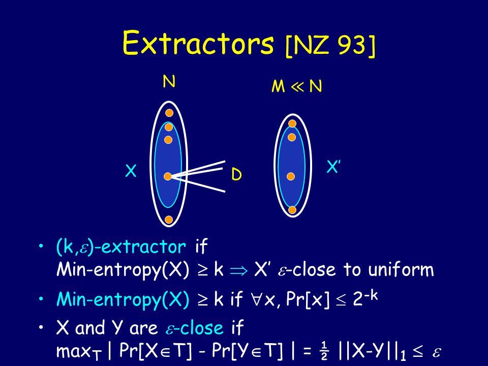 Extractors [NZ 93] X X D N M N (k, )-extractor if Min-entropy(X) k X -close to uniform Min-entropy(X) k if x, Pr[x] 2 -k X and Y are -close if max T |