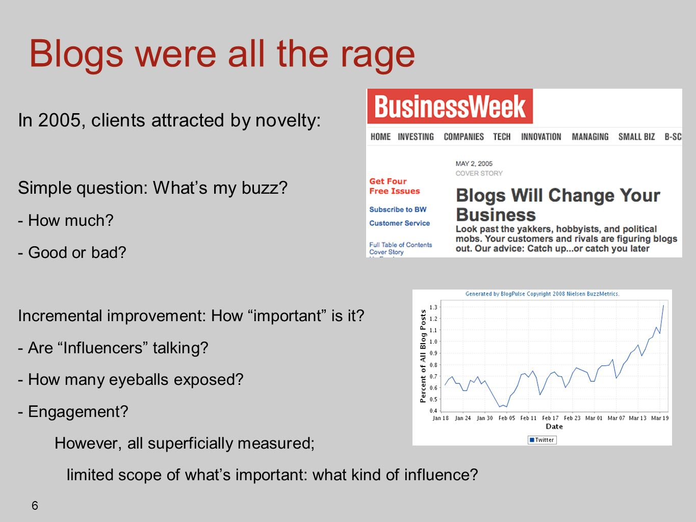 6 Blogs were all the rage In 2005, clients attracted by novelty: Simple question: Whats my buzz? - How much? - Good or bad? Incremental improvement: H