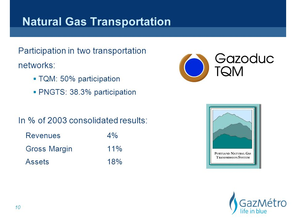 10 Natural Gas Transportation Participation in two transportation networks: TQM: 50% participation PNGTS: 38.3% participation In % of 2003 consolidate