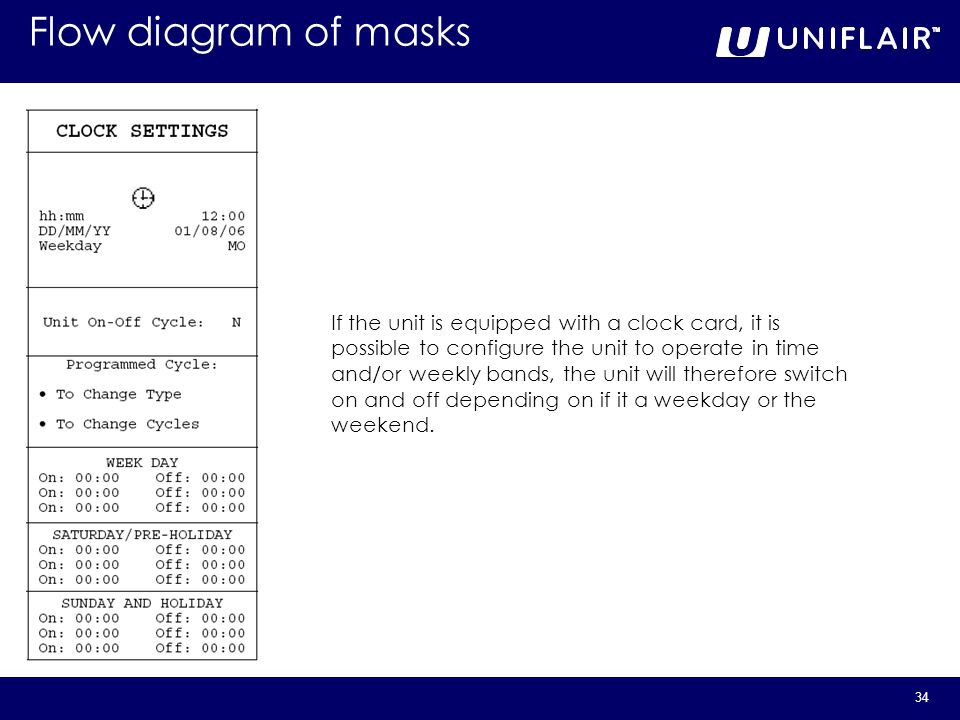 34 If the unit is equipped with a clock card, it is possible to configure the unit to operate in time and/or weekly bands, the unit will therefore swi
