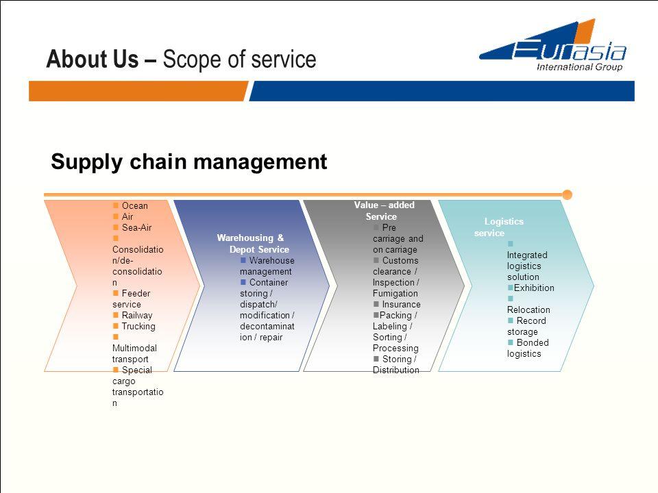 International Forwarding Service Ocean Air Sea-Air Consolidatio n/de- consolidatio n Feeder service Railway Trucking Multimodal transport Special carg