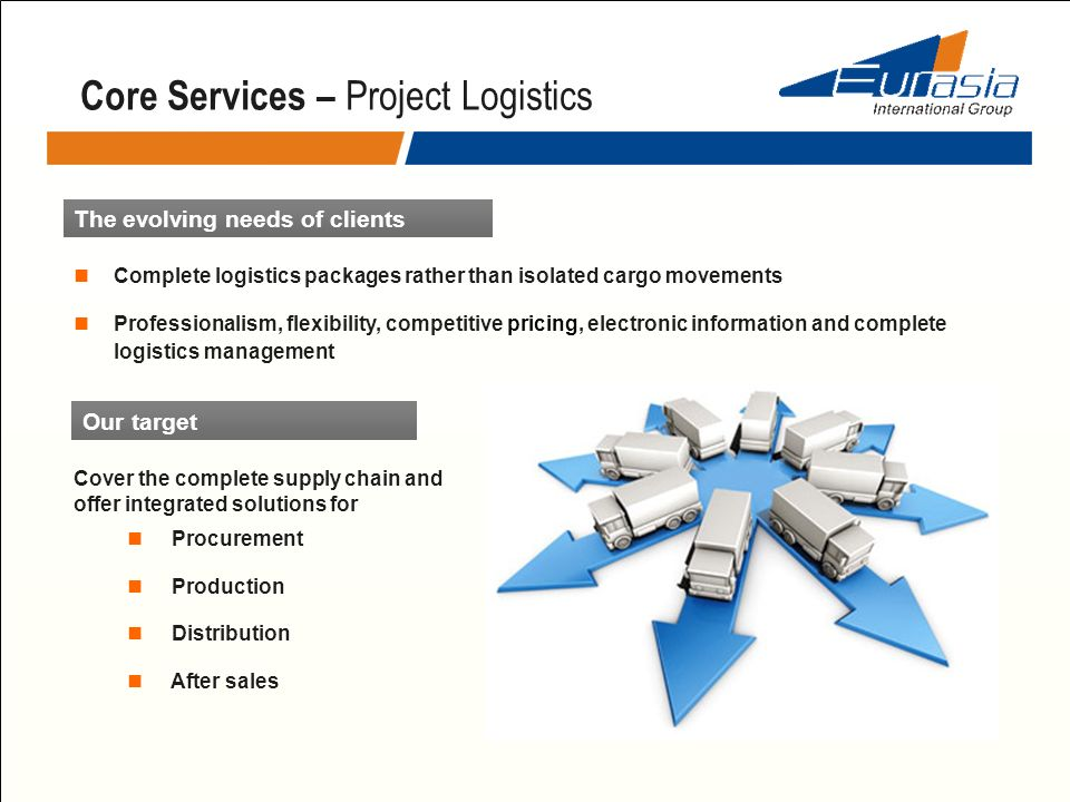 Core Services – Project Logistics Our target Complete logistics packages rather than isolated cargo movements Professionalism, flexibility, competitiv