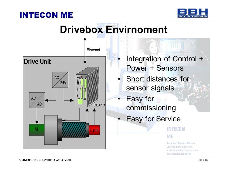 INTECON ME Copyright © BBH Systems GmbH 2006Folie 16 Drivebox Envirnoment Integration of Control + Power + Sensors Short distances for sensor signals