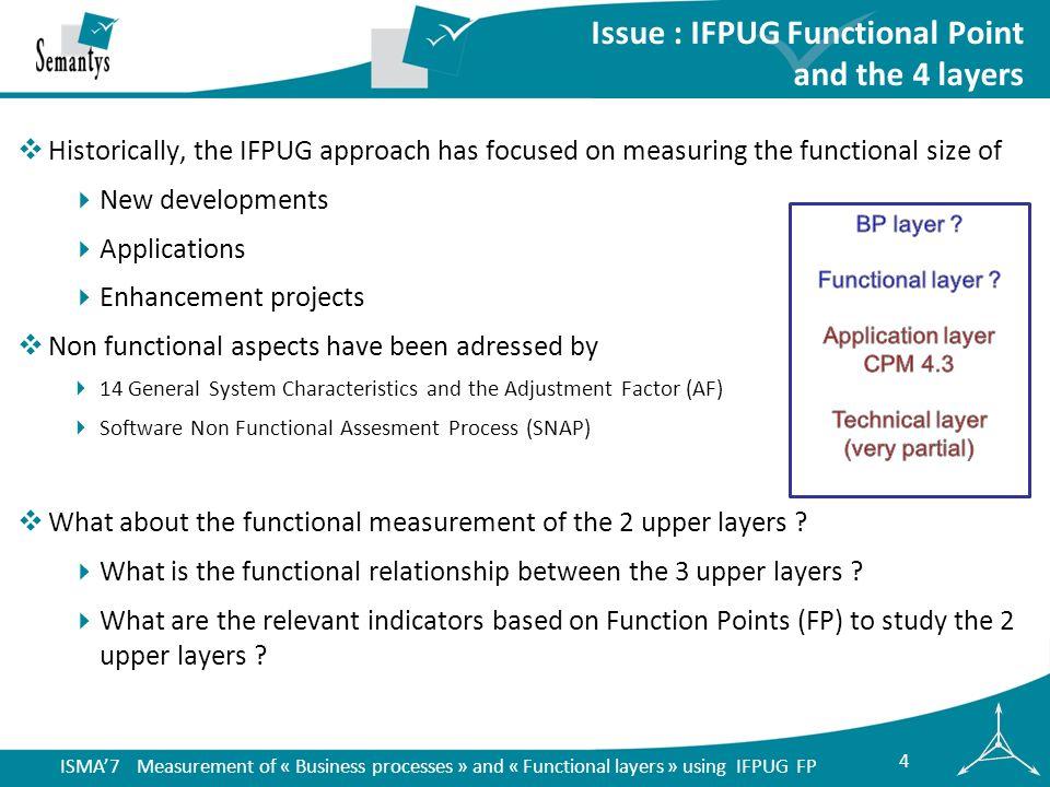ISMA7 Measurement of « Business processes » and « Functional layers » using IFPUG FP 15 useraction & transactionabbrev IFPUG type manual (y/n) BPL FPU1 FPU2 FP manu al FP auto FP U1verifies the document(s)verif1EQyes33 3 U1simplified list of itemslist11EIno33 3 U1simplified view of itemview1EQno33 3 U1scan document(s)scan1EOno44 4 U1associate scan to itemassoc1EIno33 3 U1simplified list of itemslist12EQno33 3 U1put letter in lockerput1EIyes33 3 U2study the document(s)study2EQyes3 33 U2complex list of itemslist2EQno4 4 4 U2detailed view of itemview2EQno6 6 6 U2scan document(s)scan2EOno4 4 4 U2associate scan to itemassoc2EIno3 3 3 U2put letter in lockerput2EIyes3 33 U1 & U2TOTAL action & transaction 1344522231233 U1 & U2Percentages 31%100%49%51%27%73% Example measurement BP action & transactional function