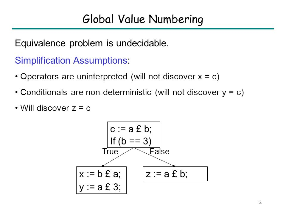 1 Global Value Numbering Goal: Discover equivalent expressions in procedures Applications: Compiler optimizations –Copy propagation, Constant propagation, Common sub- expression elimination, Induction variable elimination etc.