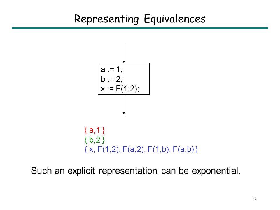 8 Representing Equivalences a := 1; b := 2; x := F(1,2); { a,1 } { b,2 } { x, F(1,2) }