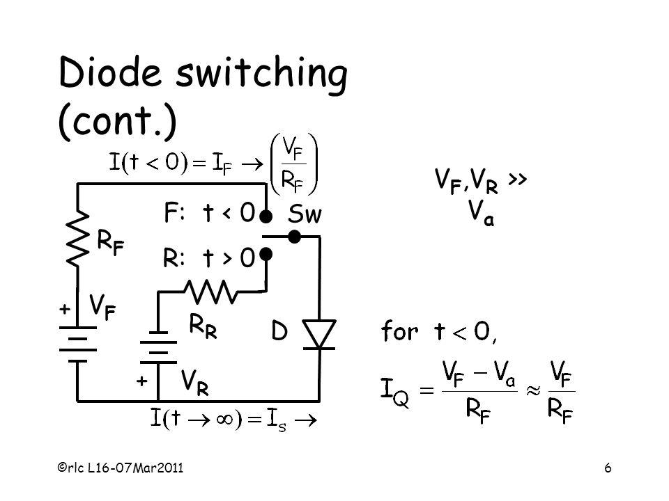 ©rlc L16-07Mar20116 Diode switching (cont.) + + VFVF VRVR D R RFRF Sw R: t > 0 F: t < 0 V F,V R >> V a