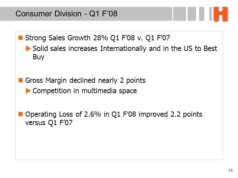 Consumer Division