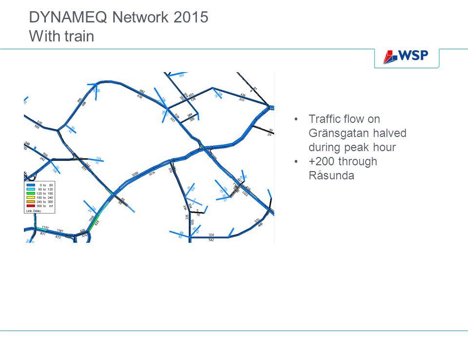 DYNAMEQ Network 2015 With train Traffic flow on Gränsgatan halved during peak hour +200 through Råsunda