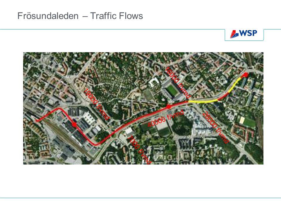 Frösundaleden – Traffic Flows 40000 f/vmd 19000 f/vmd 7000 f/vmd 26000 f/vmd 16000 f/vmd