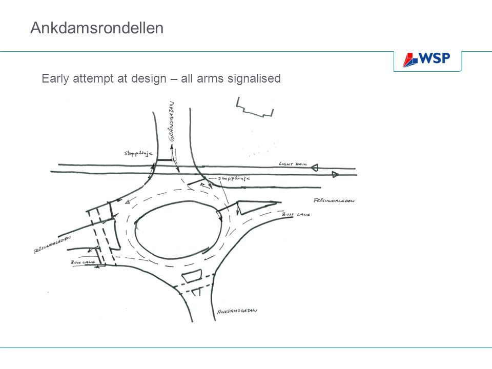 Ankdamsrondellen Early attempt at design – all arms signalised