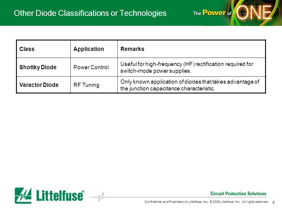 7 Confidential and Proprietary to Littelfuse, Inc.
