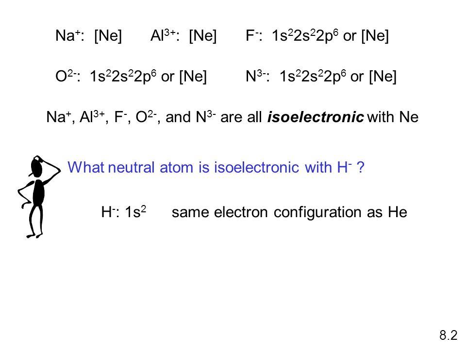Na + : [Ne]Al 3+ : [Ne]F - : 1s 2 2s 2 2p 6 or [Ne] O 2- : 1s 2 2s 2 2p 6 or [Ne]N 3- : 1s 2 2s 2 2p 6 or [Ne] Na +, Al 3+, F -, O 2-, and N 3- are al