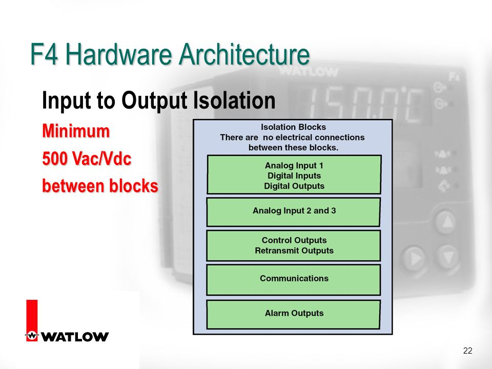 22 Input to Output IsolationMinimum 500 Vac/Vdc between blocks F4 Hardware Architecture
