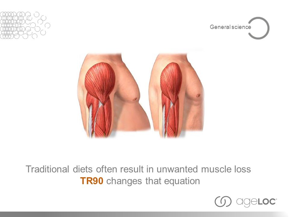 Traditional diets often result in unwanted muscle loss TR90 changes that equation General science
