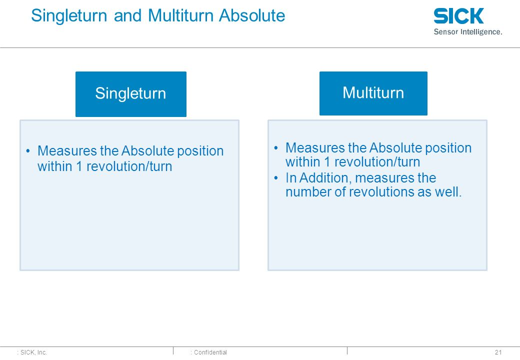 : SICK, Inc.: Confidential21 Singleturn Measures the Absolute position within 1 revolution/turn Multiturn Measures the Absolute position within 1 revo