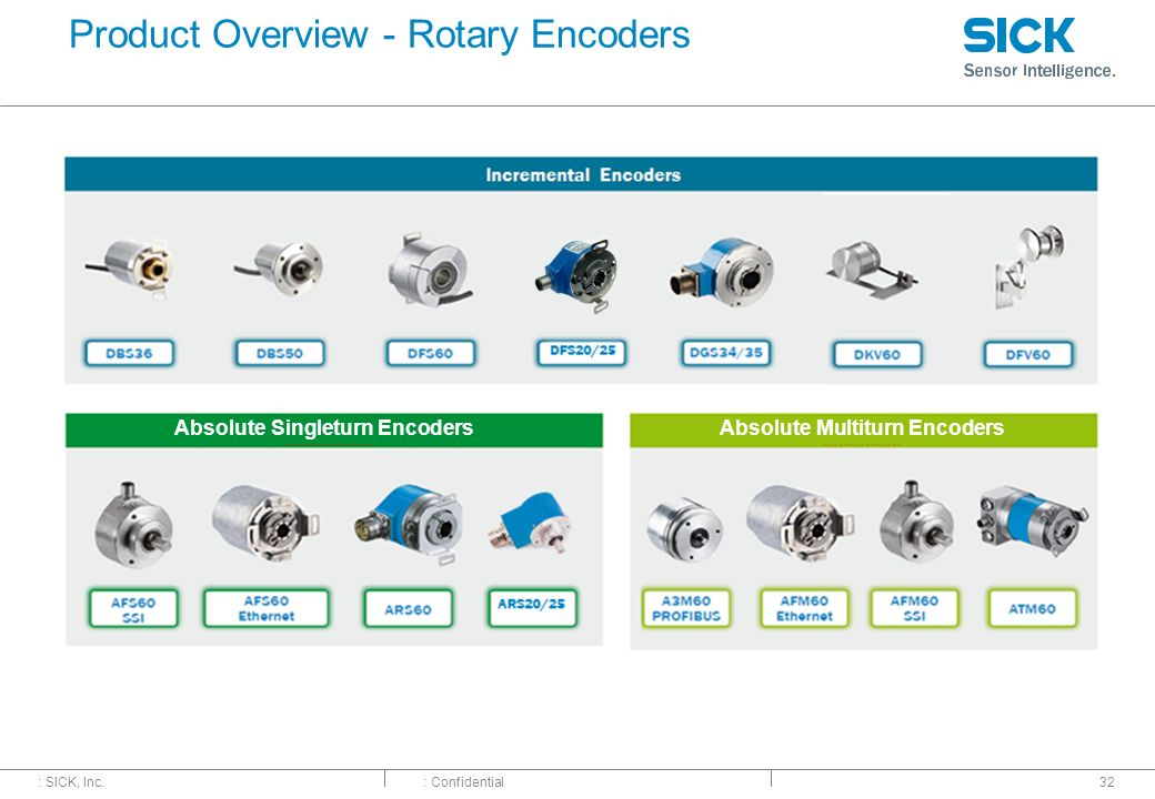 : SICK, Inc.: Confidential Product Overview - Rotary Encoders Absolute Singleturn EncodersAbsolute Multiturn Encoders 32