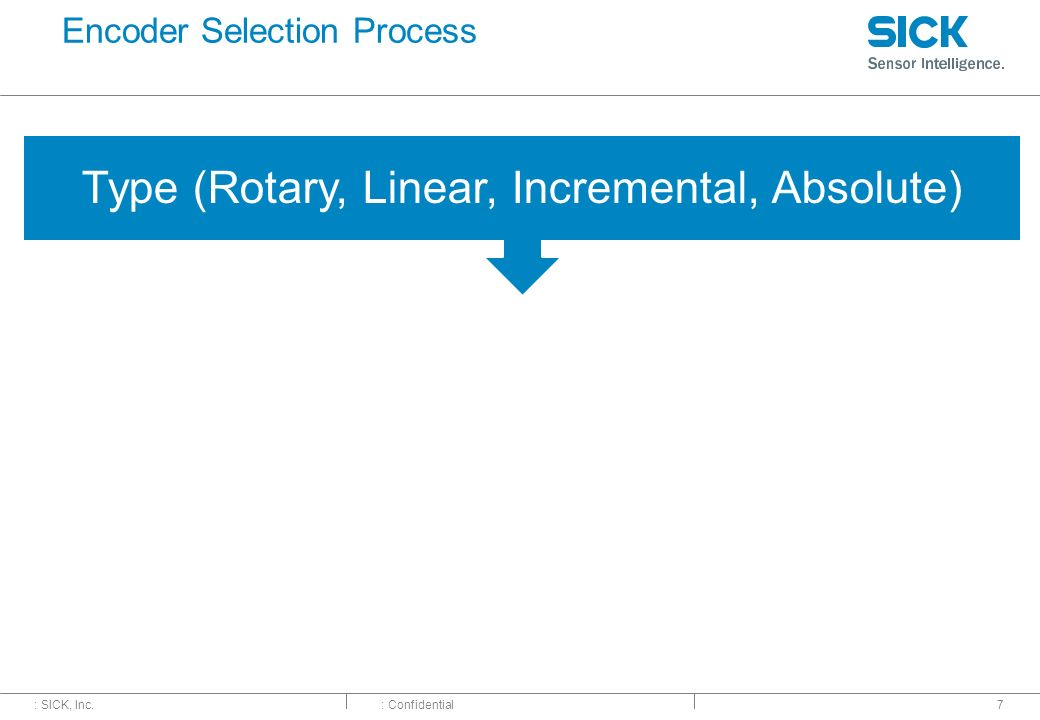 : SICK, Inc.: Confidential7 Type (Rotary, Linear, Incremental, Absolute) Encoder Selection Process