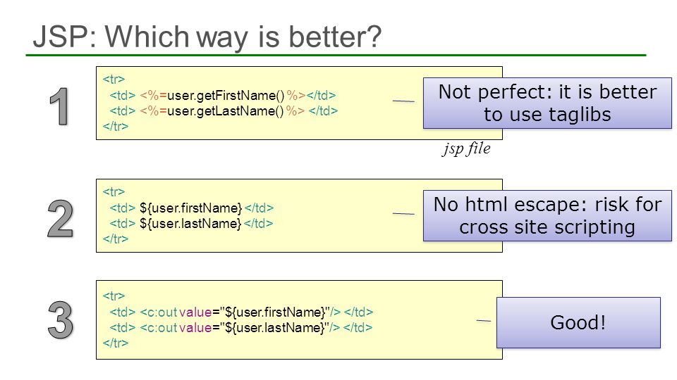 JSP: Which way is better? 16 ${user.firstName} ${user.lastName} Not perfect: it is better to use taglibs No html escape: risk for cross site scripting