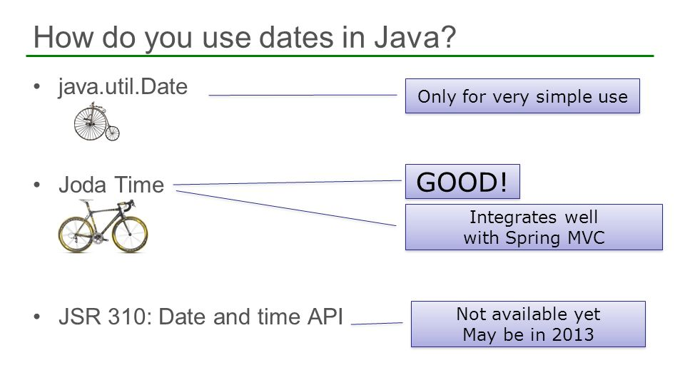 java.util.Date Joda Time JSR 310: Date and time API How do you use dates in Java? 29 Only for very simple use GOOD! Not available yet May be in 2013 N