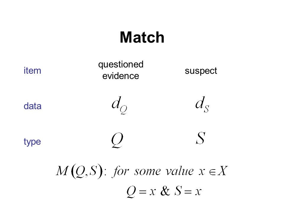 Match Probability (disjoint values) (assume types independent)