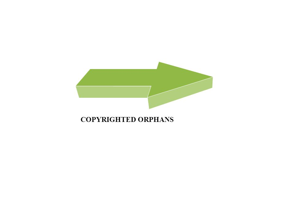 COPYRIGHTED ORPHANS