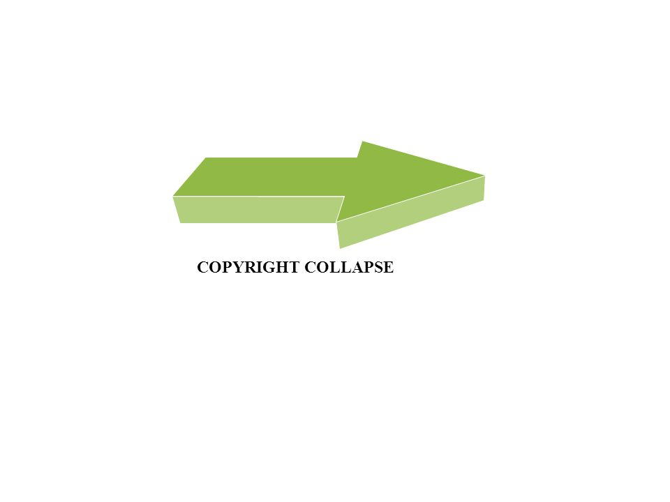 COPYRIGHT COLLAPSE