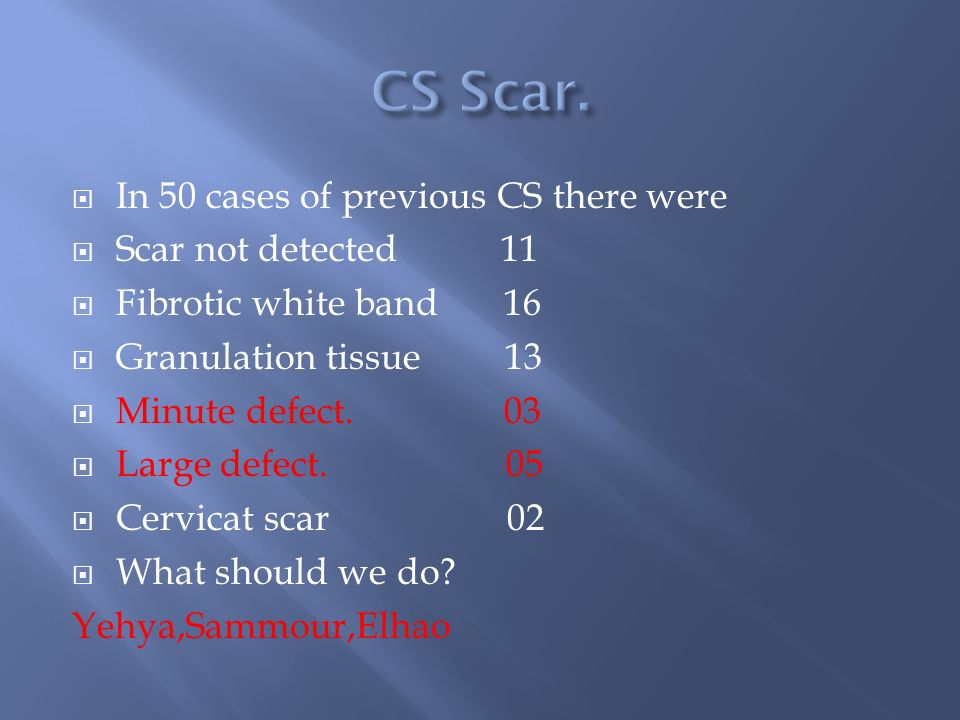 In 50 cases of previous CS there were Scar not detected 11 Fibrotic white band 16 Granulation tissue 13 Minute defect.