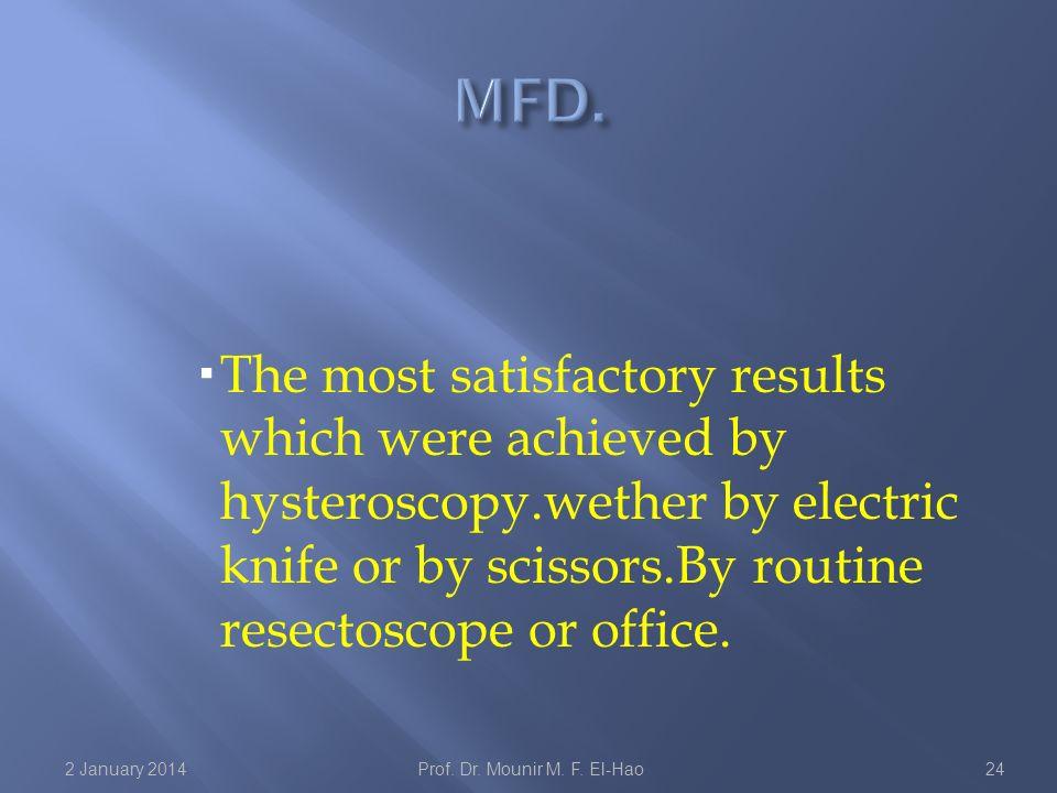 2 January 2014Prof. Dr. Mounir M. F.
