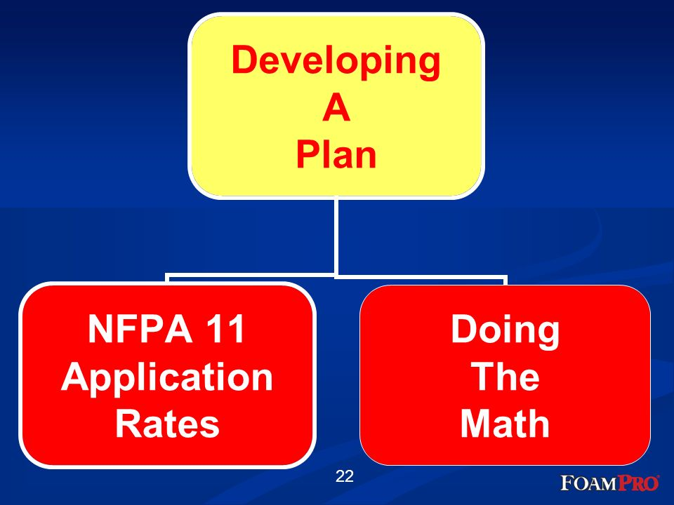 22 Developing A Plan NFPA 11 Application Rates Doing The Math