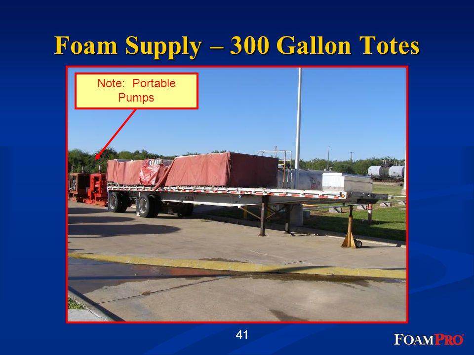 41 Foam Supply – 300 Gallon Totes Note: Portable Pumps