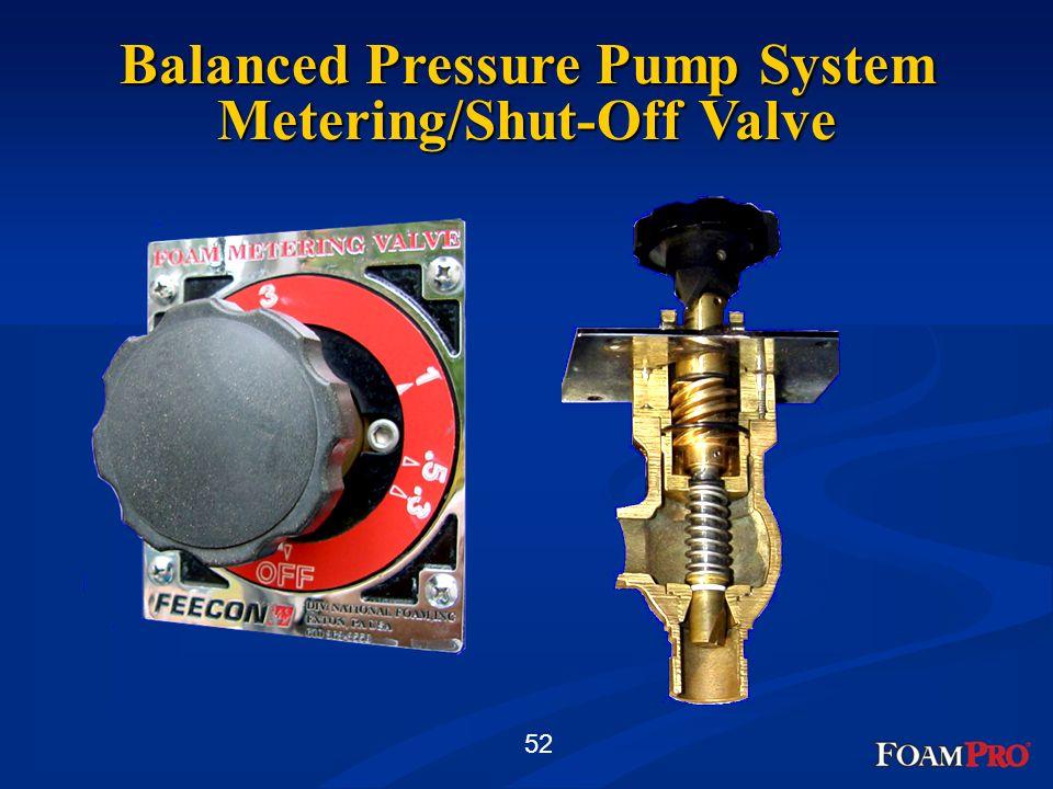 52 Balanced Pressure Pump System Metering/Shut-Off Valve