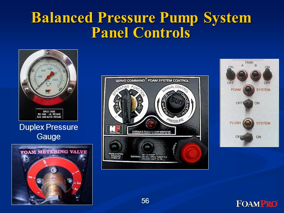 56 Duplex Pressure Gauge Balanced Pressure Pump System Panel Controls