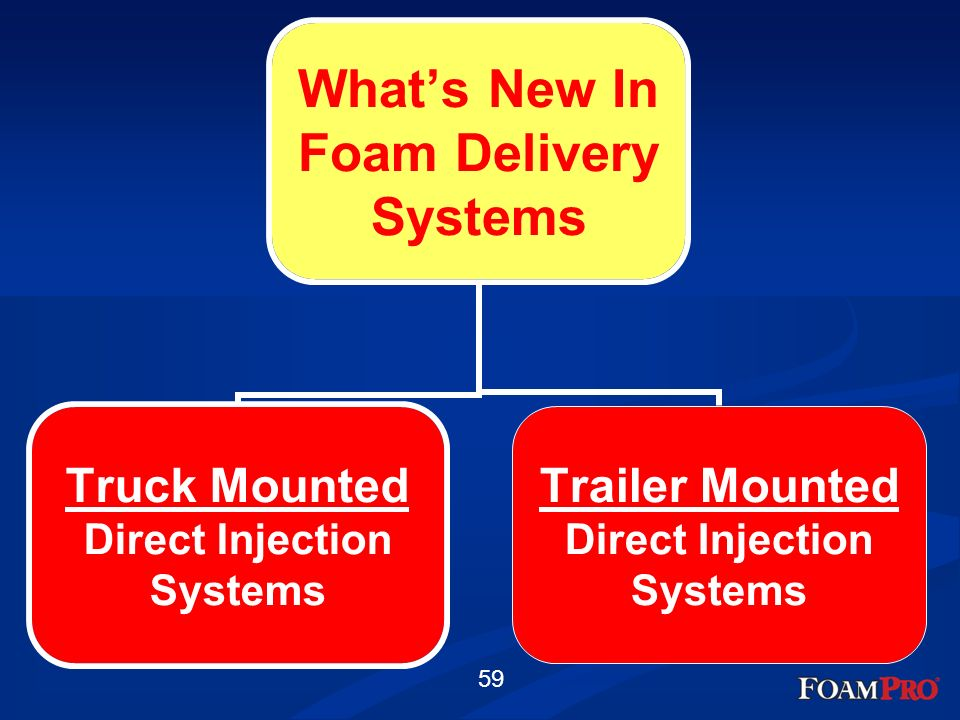 59 Whats New In Foam Delivery Systems Truck Mounted Direct Injection Systems Trailer Mounted Direct Injection Systems
