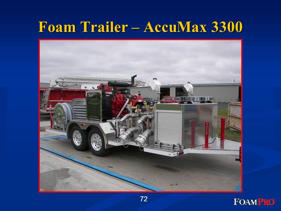 72 Foam Trailer – AccuMax 3300