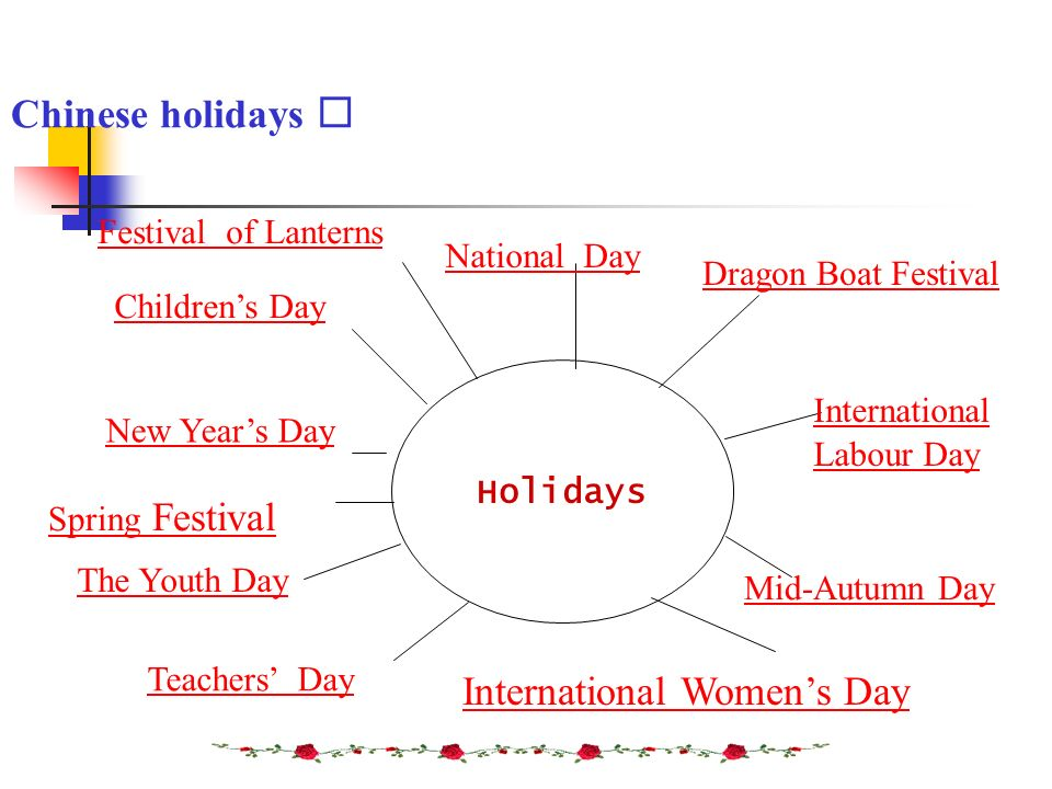Holidays Chinese holidays International Womens Day New Years Day Childrens Day National Day The Youth Day International Labour Day Teachers Day Spring