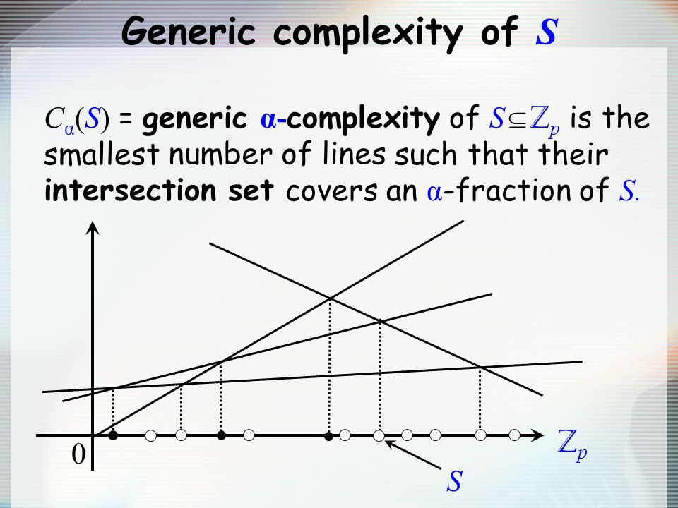 Generic complexity of S C α (S) = generic α- complexity of S Z p is the smallest such that their covers an α -fraction of S. ZpZp 0 S number of lines