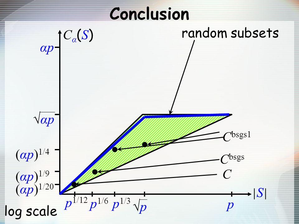Conclusion p |S||S| αp αpαp Cα(S)Cα(S) log scale p random subsets C bsgs1 C bsgs p 1/6 p 1/12 C (αp) 1/20 (αp) 1/9 p 1/3 (αp) 1/4