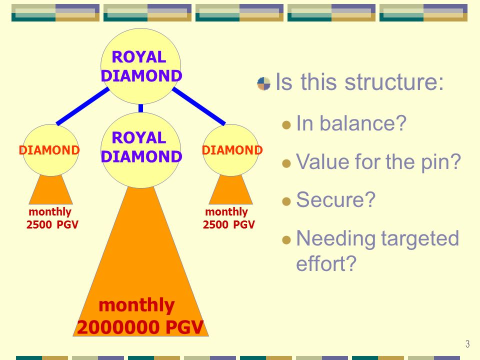 3 monthly 2000000 PGV monthly 2500 PGV monthly 2500 PGV ROYAL DIAMOND ROYAL DIAMOND Is this structure: In balance? Value for the pin? Secure? Needing