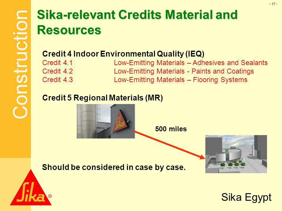 Construction Sika Egypt - 17 - Sika-relevant Credits Material and Resources Credit 4 Indoor Environmental Quality (IEQ) Credit 4.1 Low-Emitting Materi