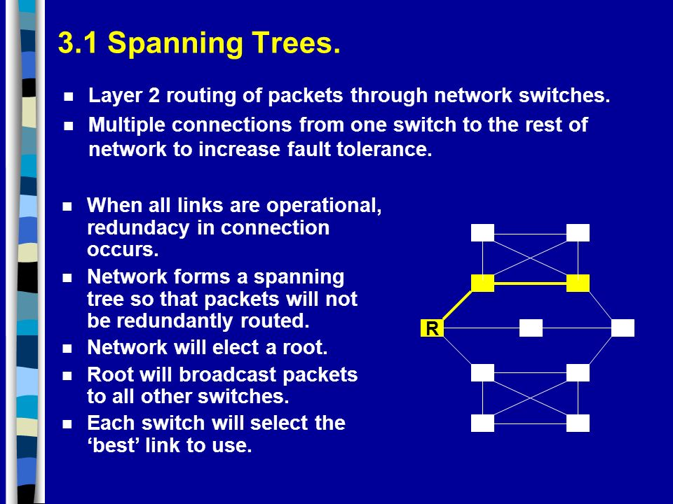 3.1 Spanning Trees. n Layer 2 routing of packets through network switches.