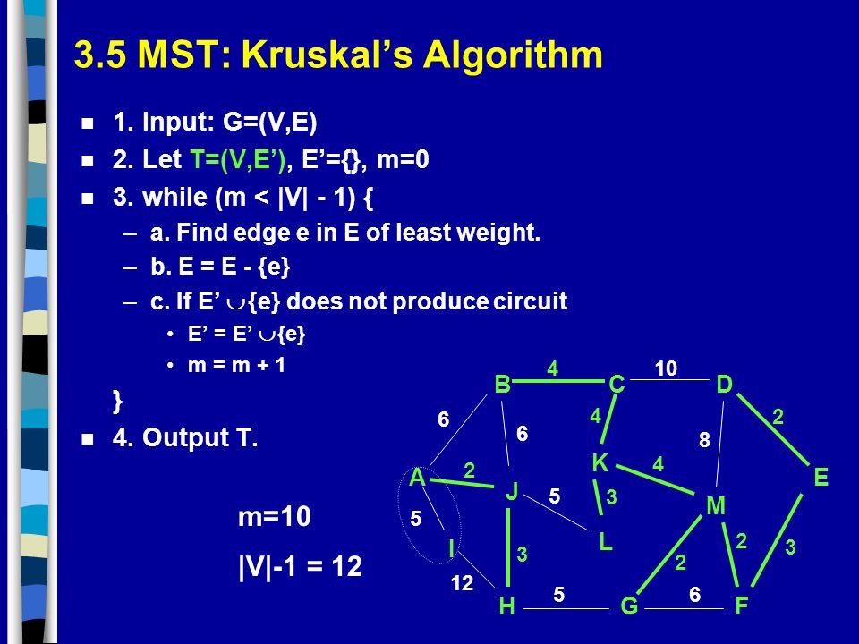 3 3.5 MST: Kruskals Algorithm n 1. Input: G=(V,E) n 2. Let T=(V,E), E={}, m=0 n 3. while (m < |V| - 1) { –a. Find edge e in E of least weight. –b. E =