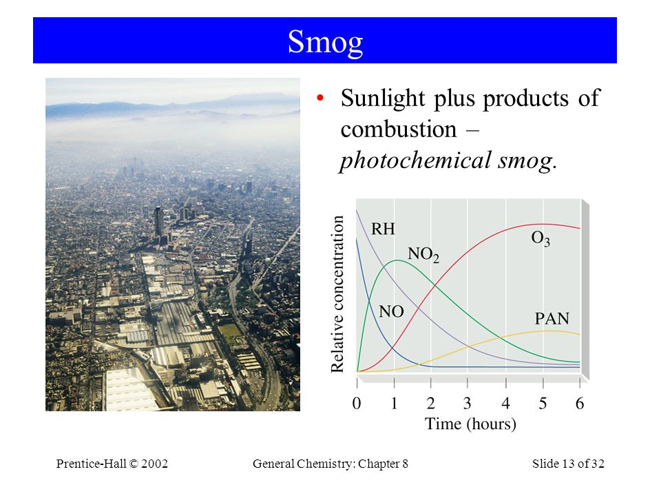 Prentice-Hall © 2002General Chemistry: Chapter 8Slide 13 of 32 Smog Sunlight plus products of combustion – photochemical smog.